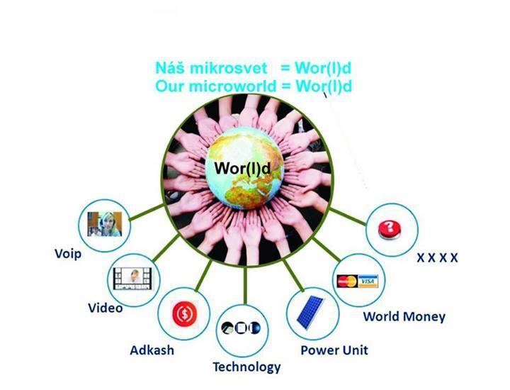 Produkty World gmn - Adkash; Zarábajte za každý prijatý hovor a sms